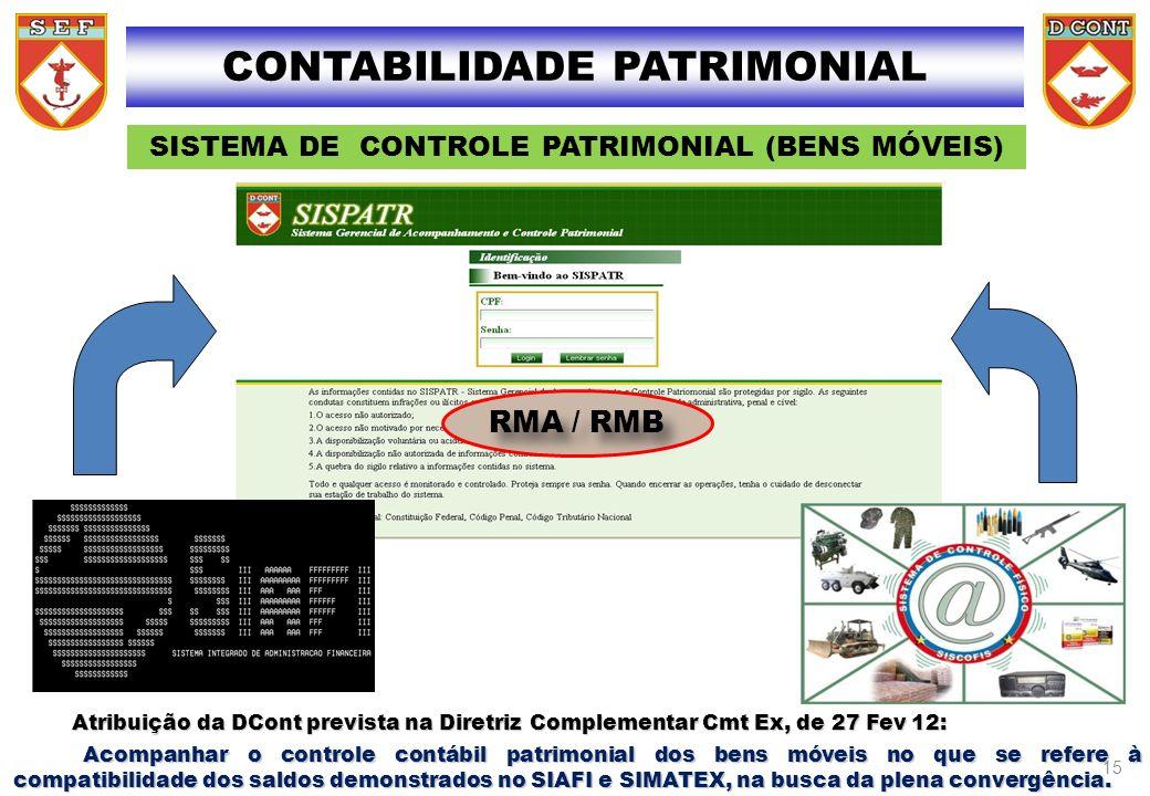 CONTABILIDADE PATRIMONIAL