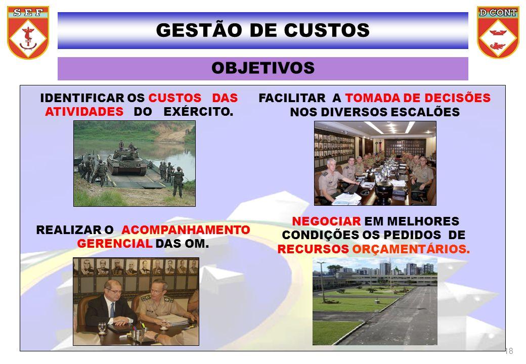 GESTÃO DE CUSTOS OBJETIVOS