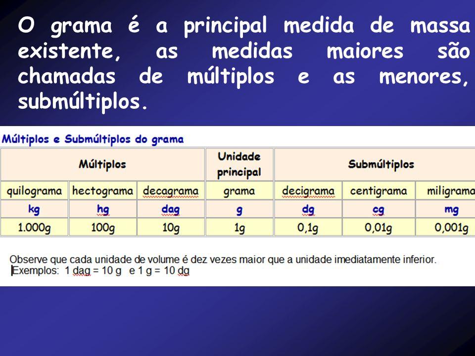 O grama é a principal medida de massa existente, as medidas maiores são chamadas de múltiplos e as menores, submúltiplos.