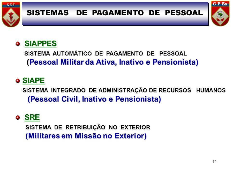 SISTEMAS DE PAGAMENTO DE PESSOAL