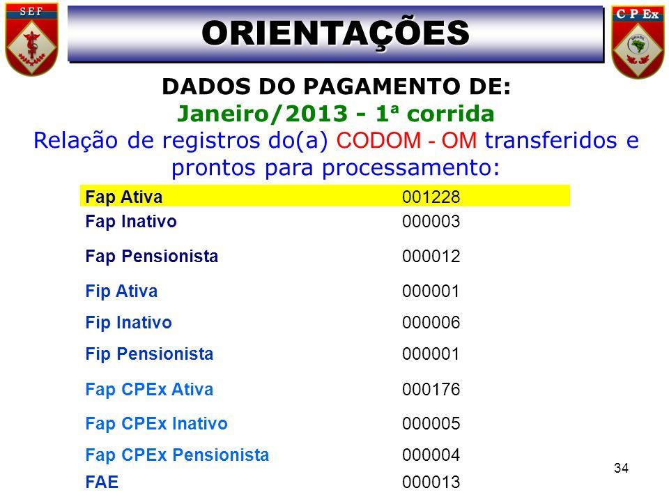 ORIENTAÇÕES DADOS DO PAGAMENTO DE: Janeiro/2013 - 1ª corrida Relação de registros do(a) CODOM - OM transferidos e prontos para processamento: