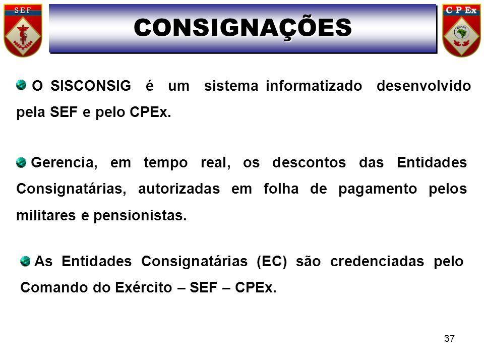 CONSIGNAÇÕES O SISCONSIG é um sistema informatizado desenvolvido pela SEF e pelo CPEx.