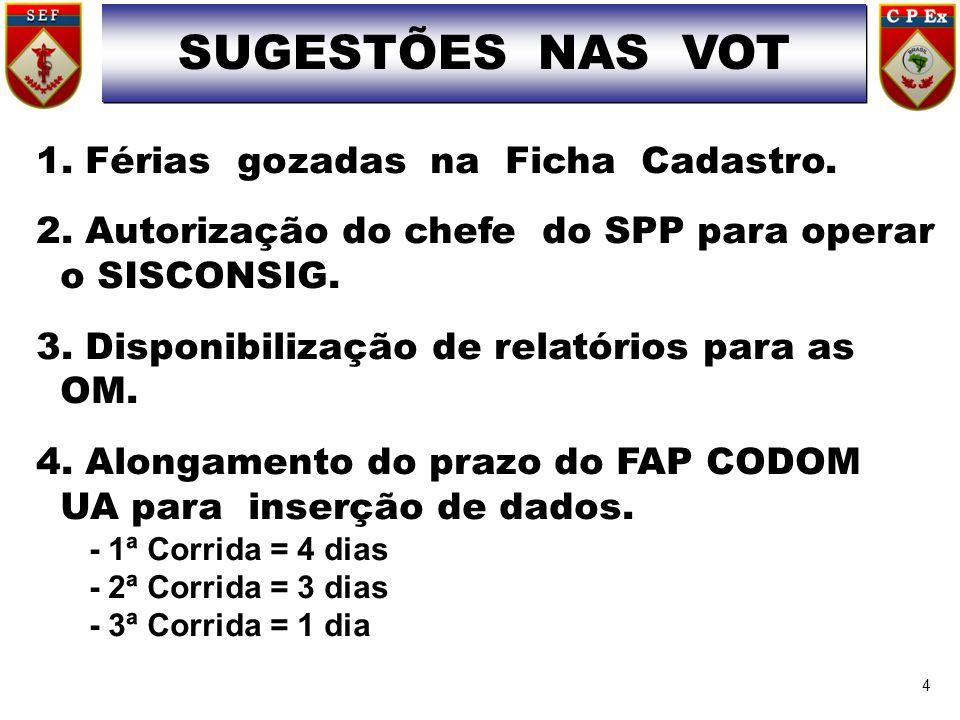 SUGESTÕES NAS VOT Férias gozadas na Ficha Cadastro.