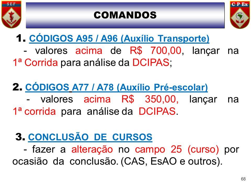 1. CÓDIGOS A95 / A96 (Auxílio Transporte)