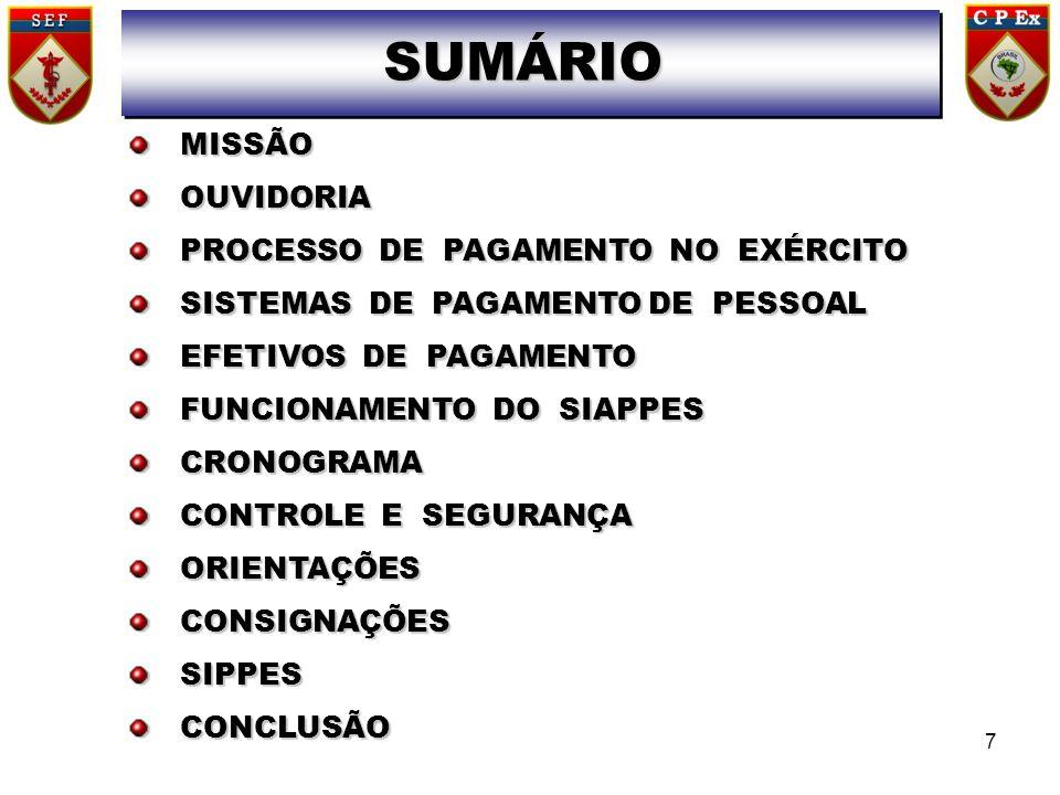 SUMÁRIO MISSÃO OUVIDORIA PROCESSO DE PAGAMENTO NO EXÉRCITO
