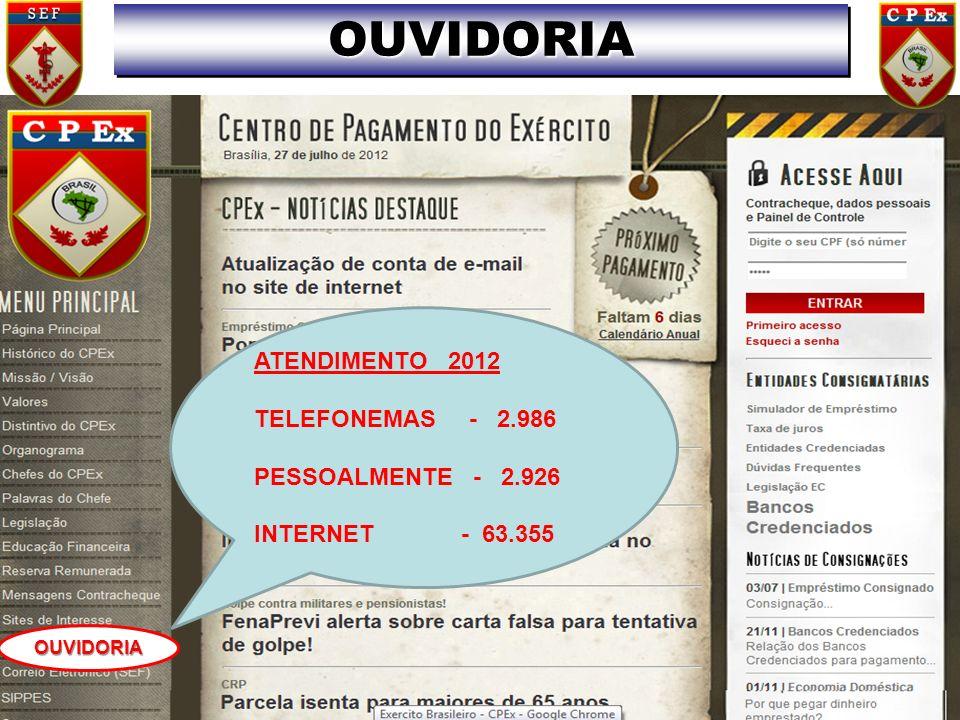 OUVIDORIA ATENDIMENTO 2012 TELEFONEMAS - 2.986 PESSOALMENTE - 2.926