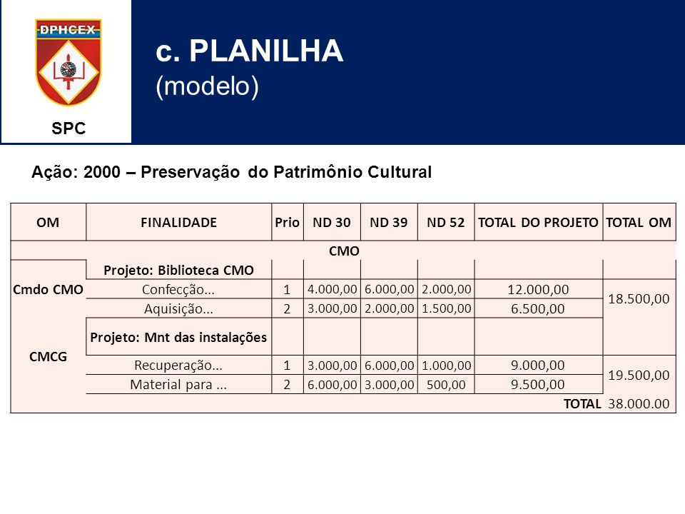 Projeto: Biblioteca CMO Projeto: Mnt das instalações