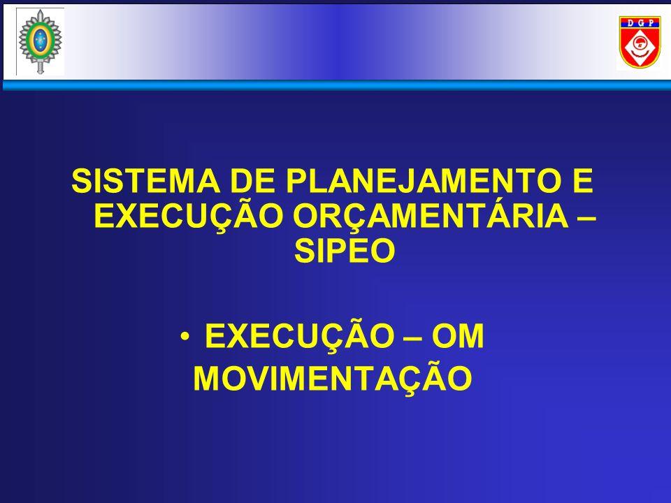 SISTEMA DE PLANEJAMENTO E EXECUÇÃO ORÇAMENTÁRIA – SIPEO