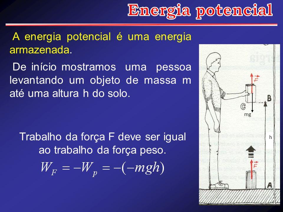 Trabalho da força F deve ser igual ao trabalho da força peso.