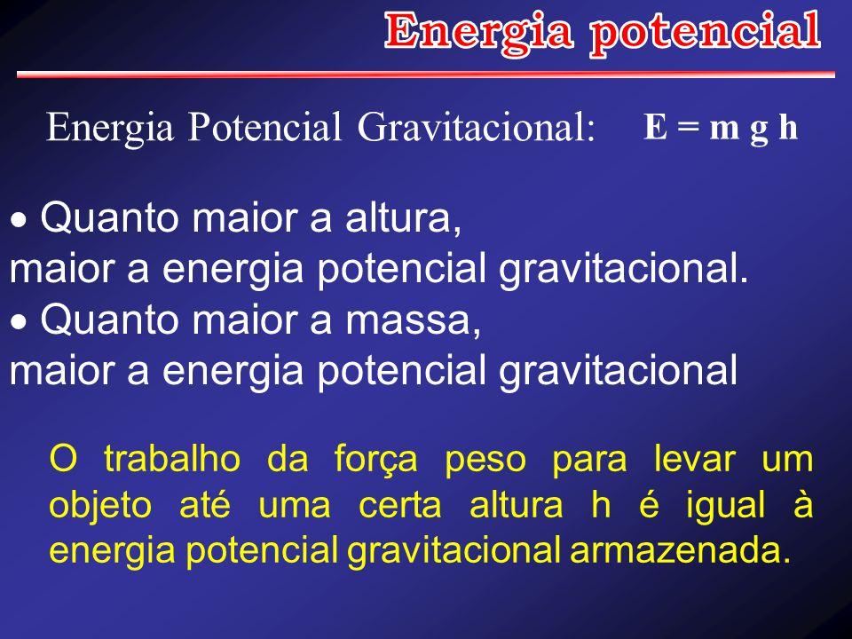 Energia Potencial Gravitacional: