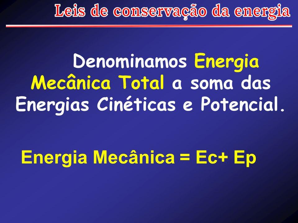 Leis de conservação da energia