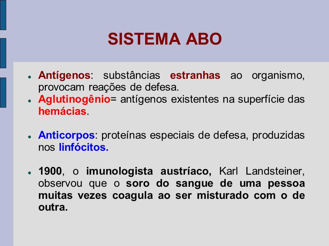 SISTEMA ABO Antígenos: substâncias estranhas ao organismo, provocam reações de defesa.