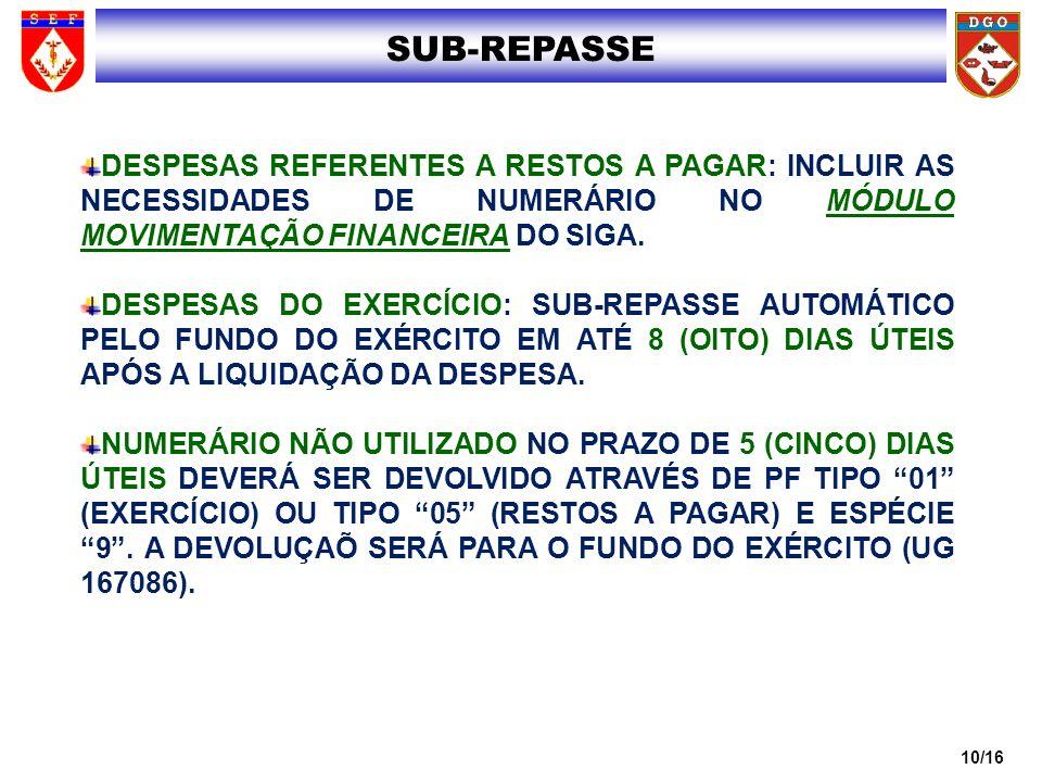 SUB-REPASSE DESPESAS REFERENTES A RESTOS A PAGAR: INCLUIR AS NECESSIDADES DE NUMERÁRIO NO MÓDULO MOVIMENTAÇÃO FINANCEIRA DO SIGA.