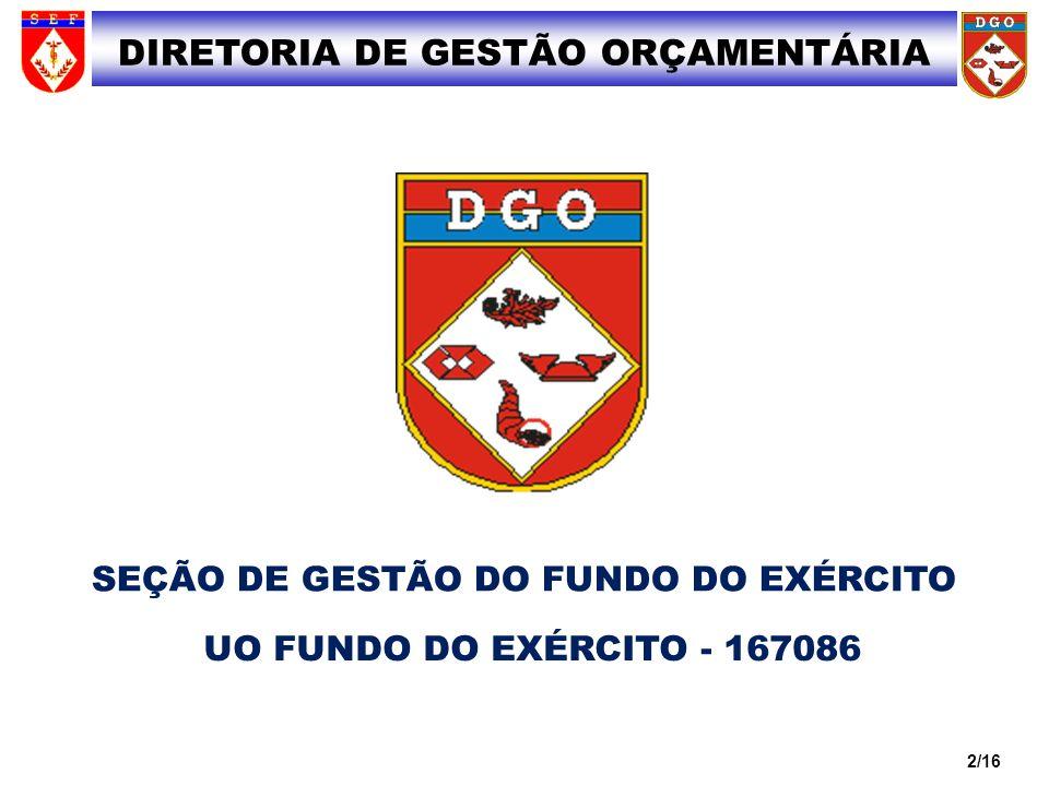 DIRETORIA DE GESTÃO ORÇAMENTÁRIA SEÇÃO DE GESTÃO DO FUNDO DO EXÉRCITO