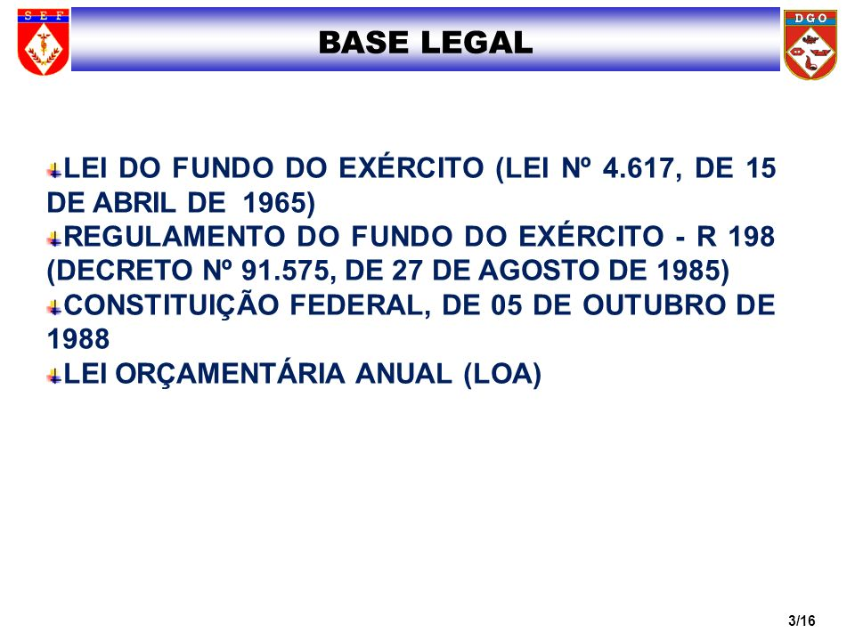 3 BASE LEGAL. LEI DO FUNDO DO EXÉRCITO (LEI Nº 4.617, DE 15 DE ABRIL DE 1965)