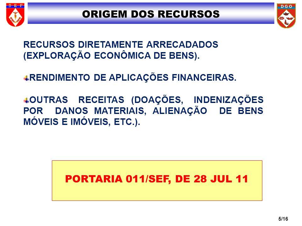 5 ORIGEM DOS RECURSOS PORTARIA 011/SEF, DE 28 JUL 11