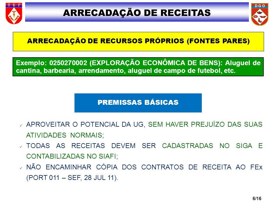 ARRECADAÇÃO DE RECEITAS