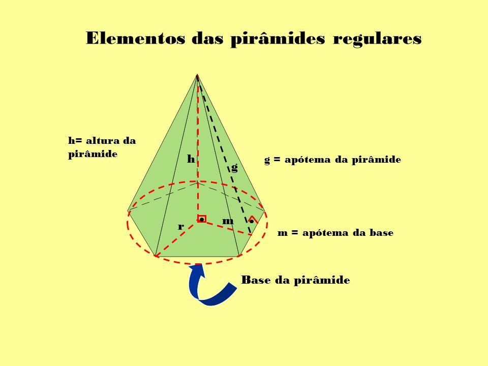 Elementos das pirâmides regulares