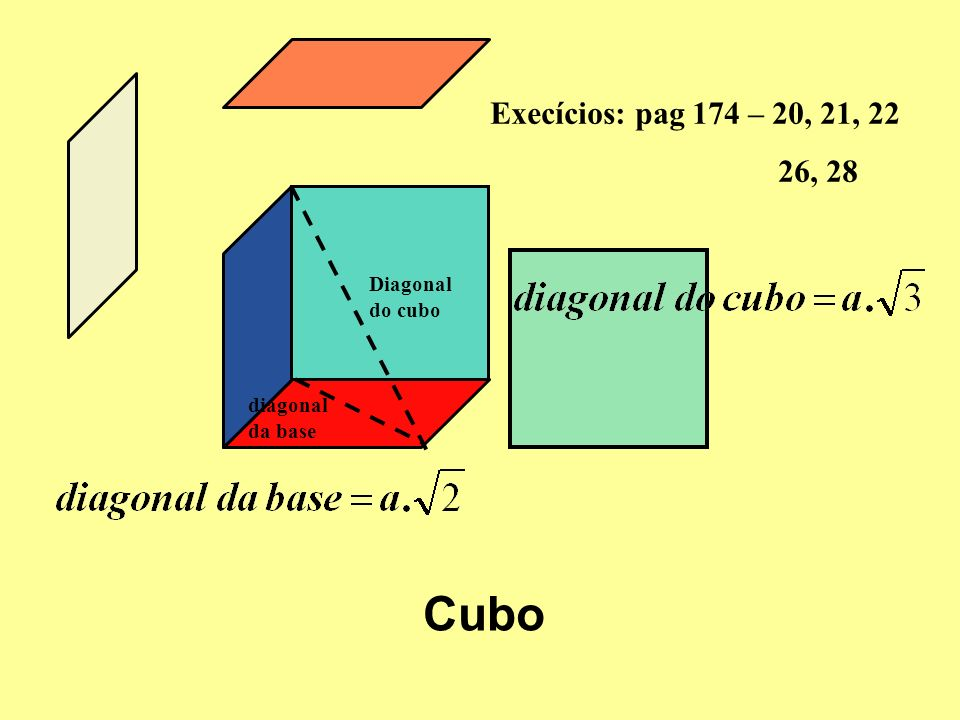 Cubo Execícios: pag 174 – 20, 21, 22 26, 28 Diagonal do cubo diagonal
