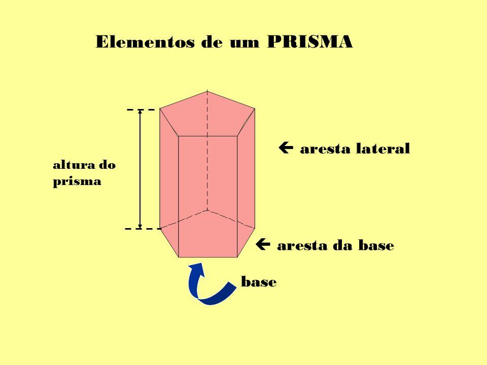 Elementos de um PRISMA  aresta lateral  aresta da base base