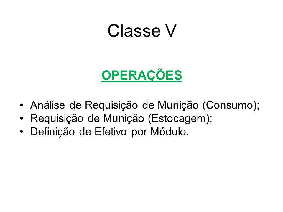 Classe V OPERAÇÕES Análise de Requisição de Munição (Consumo);