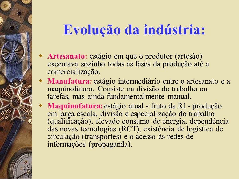 Trabalho Artesanal Manufatura E Maquinofatura ~ Indústria II Prof Nobre ppt carregar