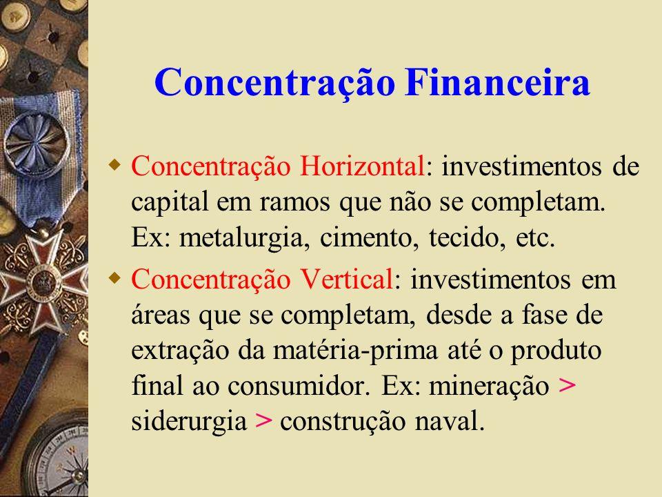 Concentração Financeira