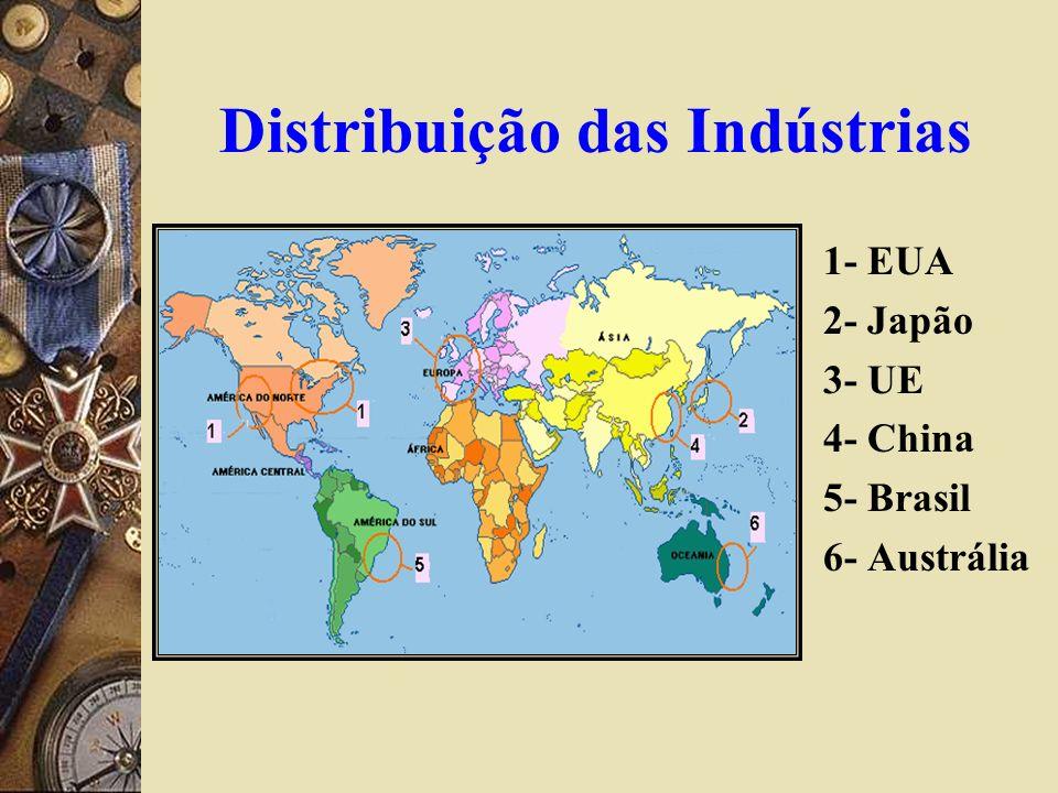 Distribuição das Indústrias