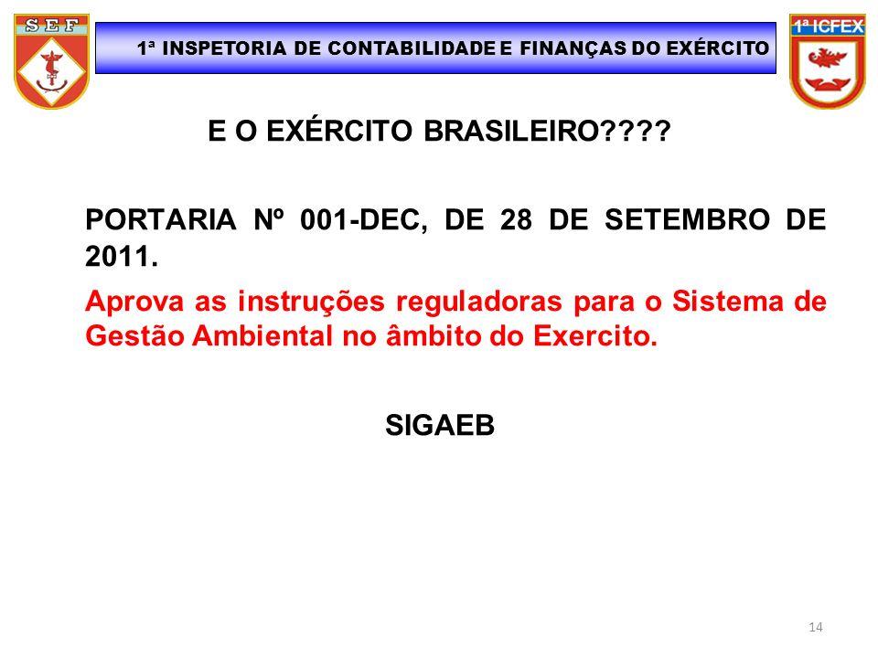 E O EXÉRCITO BRASILEIRO