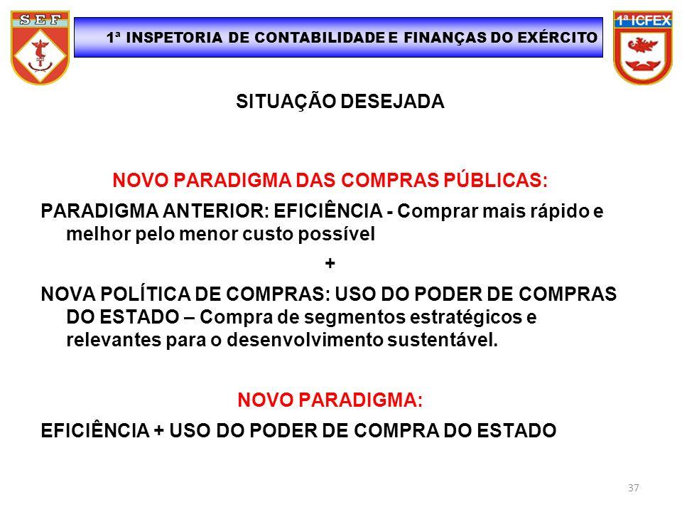 NOVO PARADIGMA DAS COMPRAS PÚBLICAS: