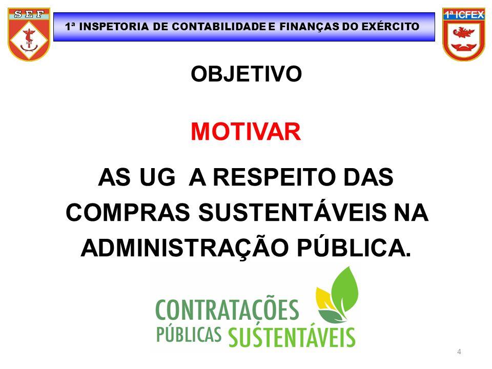 AS UG A RESPEITO DAS COMPRAS SUSTENTÁVEIS NA ADMINISTRAÇÃO PÚBLICA.
