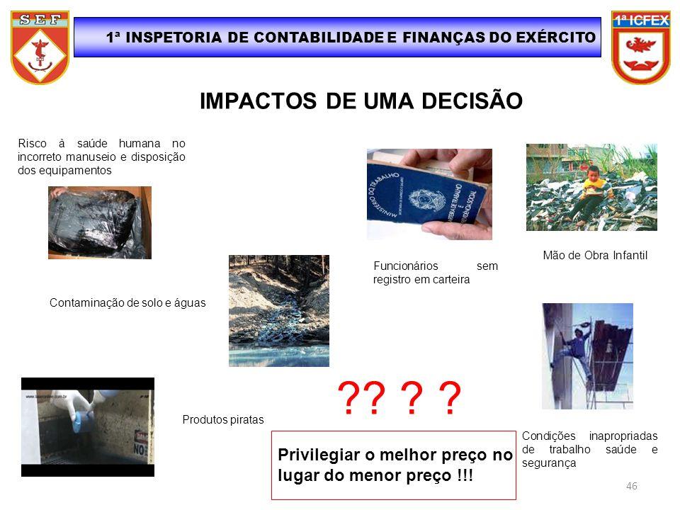 IMPACTOS DE UMA DECISÃO