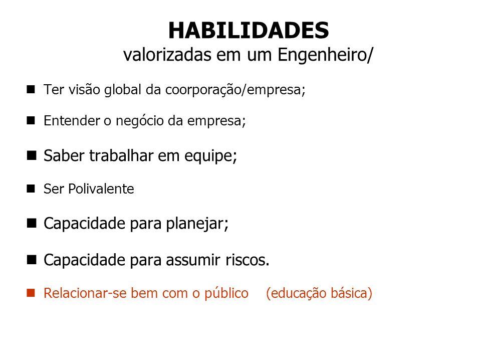 HABILIDADES valorizadas em um Engenheiro/