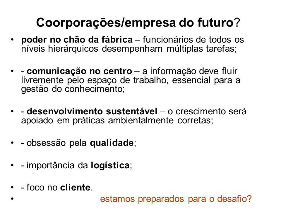 Coorporações/empresa do futuro