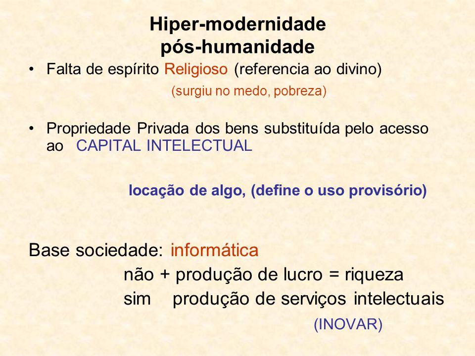 Hiper-modernidade pós-humanidade