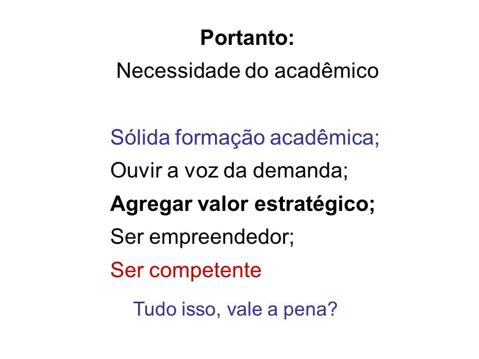 Necessidade do acadêmico