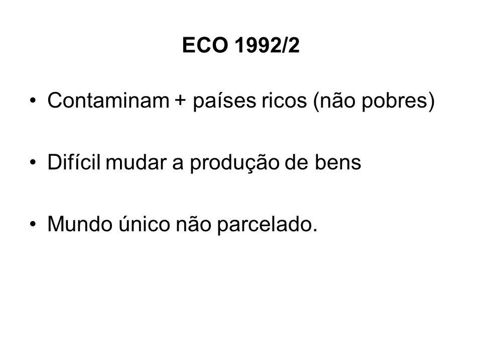 ECO 1992/2 Contaminam + países ricos (não pobres) Difícil mudar a produção de bens.