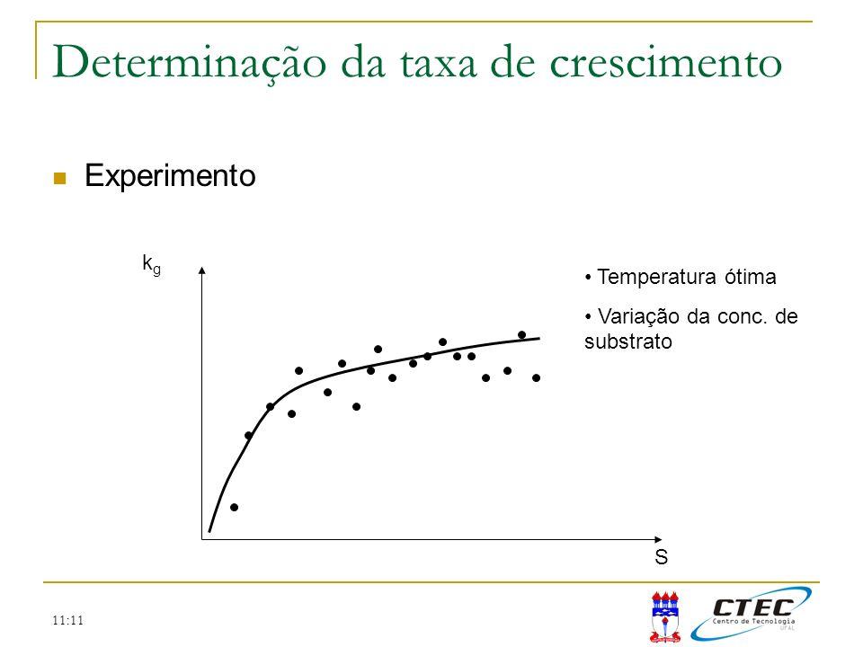 Determinação da taxa de crescimento