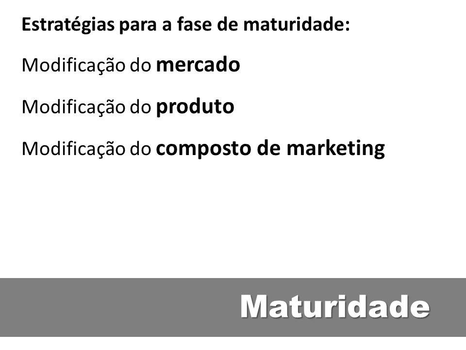 Estratégias para a fase de maturidade: Modificação do mercado