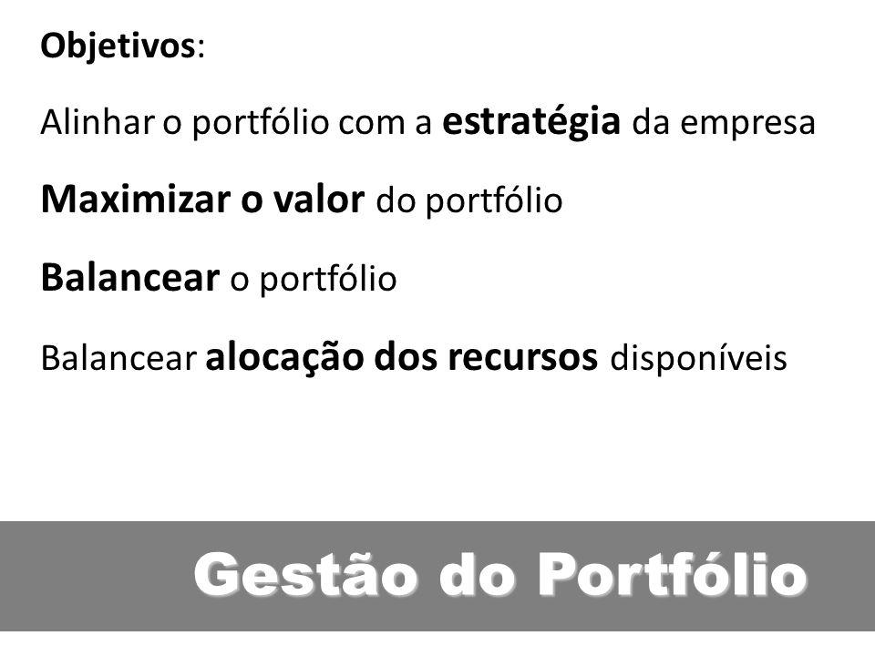 Gestão do Portfólio Maximizar o valor do portfólio