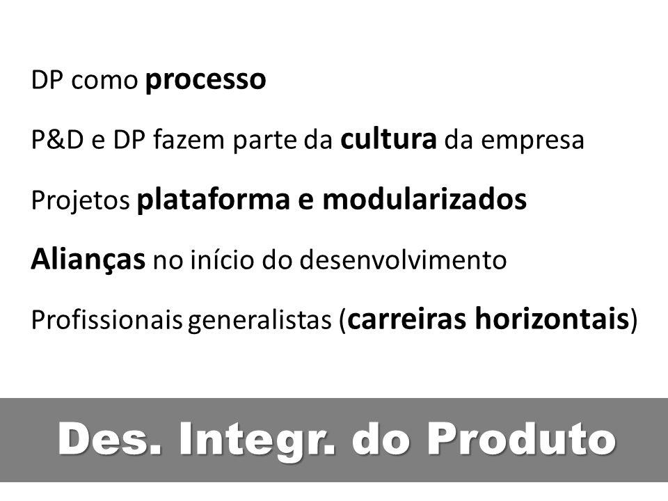 Des. Integr. do Produto Alianças no início do desenvolvimento