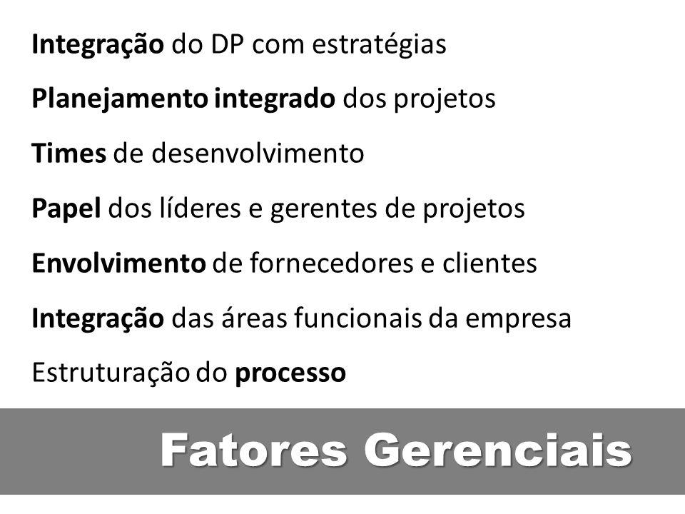 Fatores Gerenciais Integração do DP com estratégias