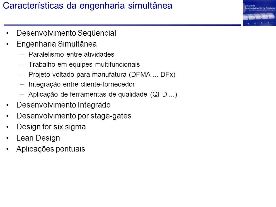 Características da engenharia simultânea