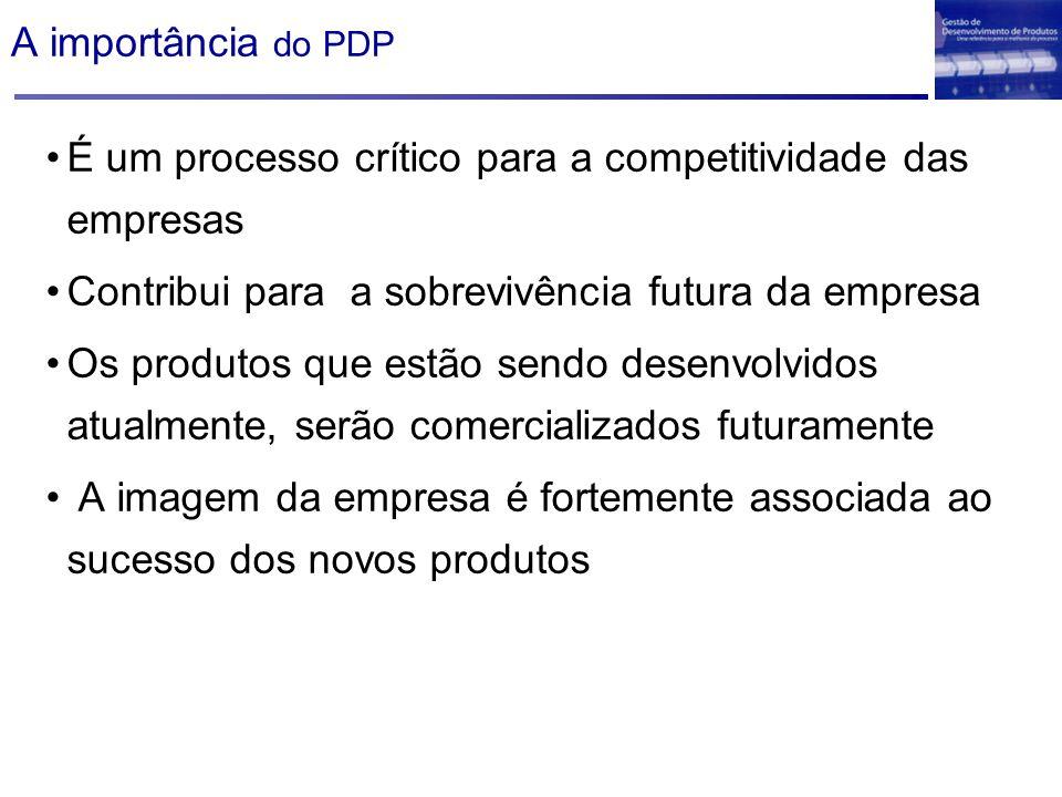 A importância do PDP É um processo crítico para a competitividade das empresas. Contribui para a sobrevivência futura da empresa.