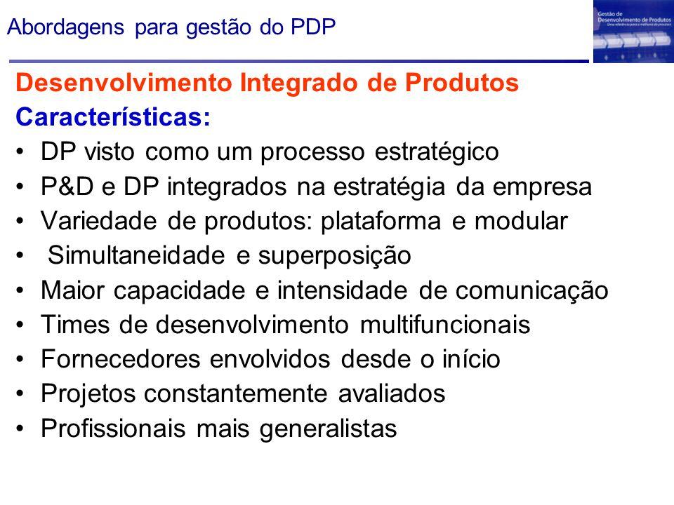 Abordagens para gestão do PDP