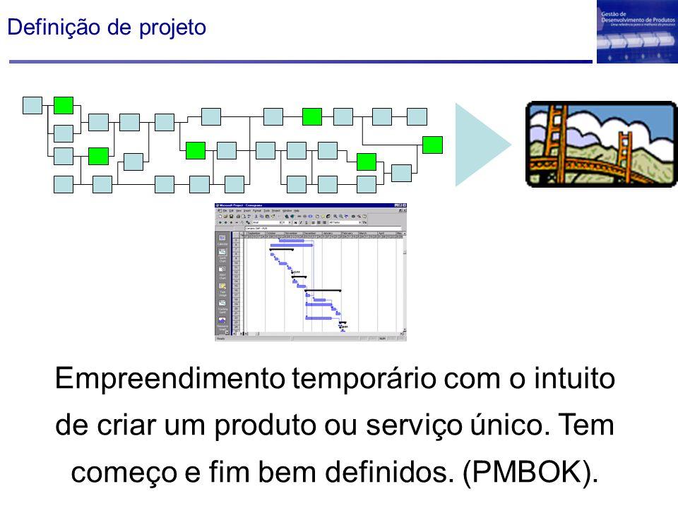 Definição de projeto Empreendimento temporário com o intuito de criar um produto ou serviço único.