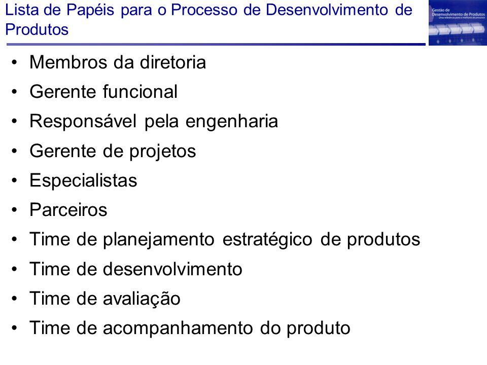 Lista de Papéis para o Processo de Desenvolvimento de Produtos