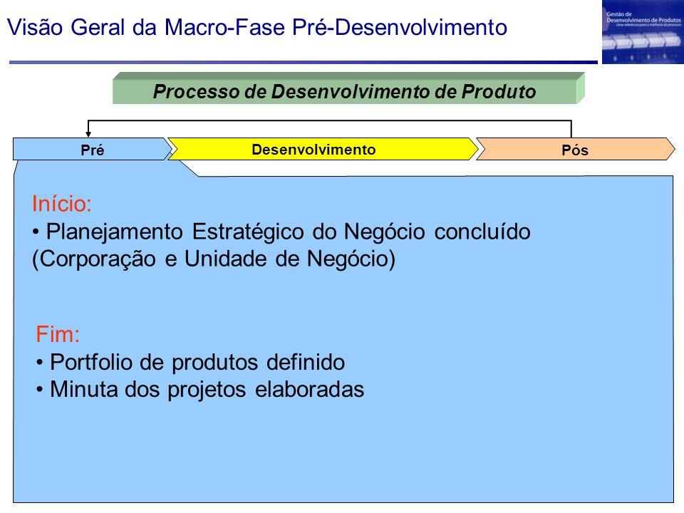 Visão Geral da Macro-Fase Pré-Desenvolvimento