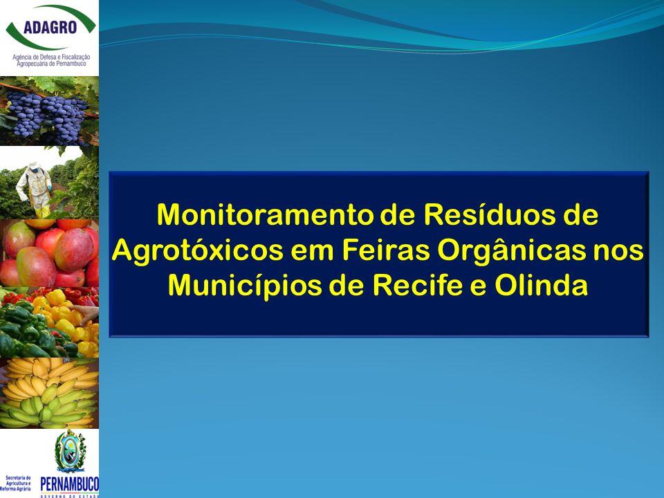 Monitoramento de Resíduos de Agrotóxicos em Feiras Orgânicas nos Municípios de Recife e Olinda