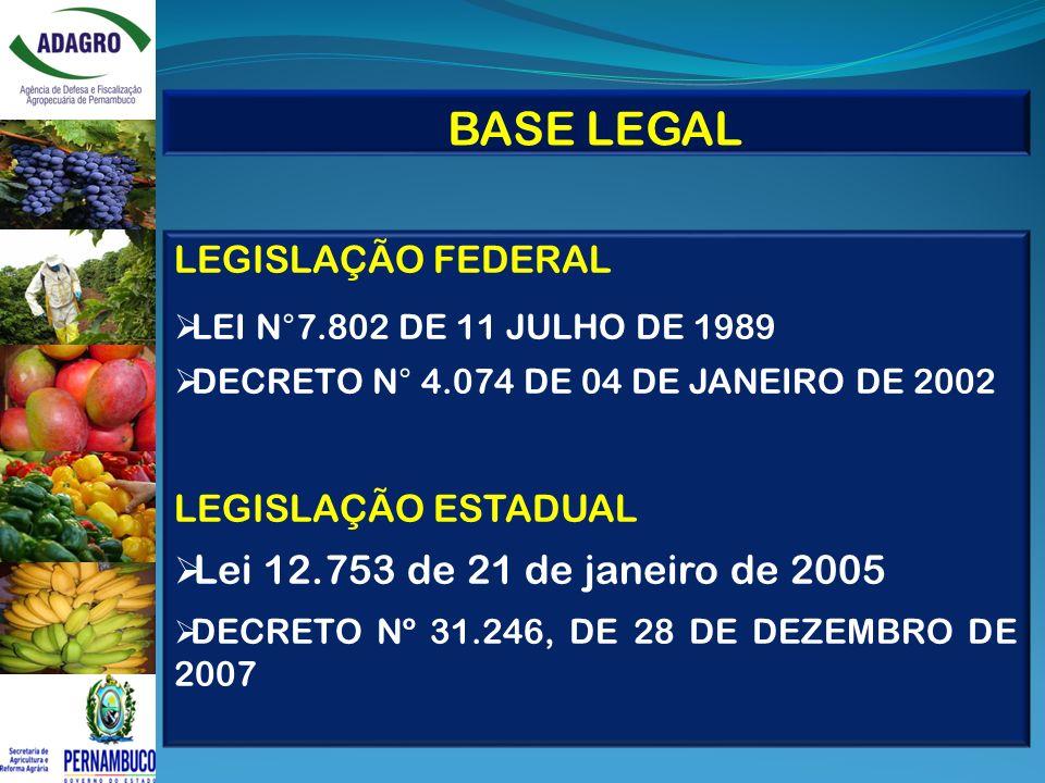 BASE LEGAL Lei 12.753 de 21 de janeiro de 2005 LEGISLAÇÃO FEDERAL